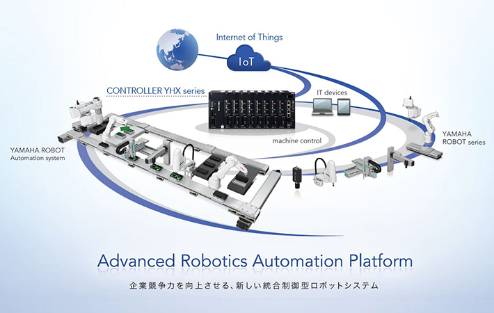 Advanced Robotics Automation Platform イメージ図