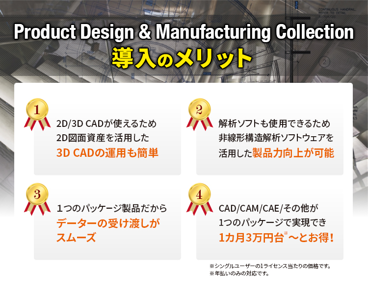 Product Design & Manufacturing Collection 導入のメリット