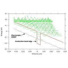 量子井戸型赤外線センサーのデバイスシミュレータ