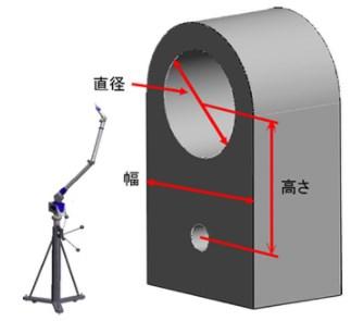 【アーム型ポータブル3次元測定器・測定事例】3次元測定