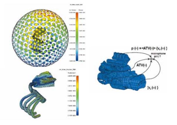 DKSHジャパン株式会社/データセンター向け密空調設備の営業
