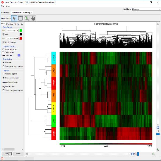 Partek社のNGS/マイクロアレイデータ解析ソフトウェア