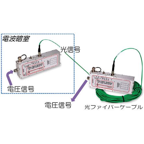 車載電子機器 EMC試験用検査器 ※カタログまとめて進呈中!