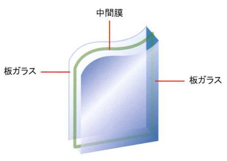 高機能樹脂合わせガラス 防犯・防爆・防弾ガラス「ヘラクレス」
