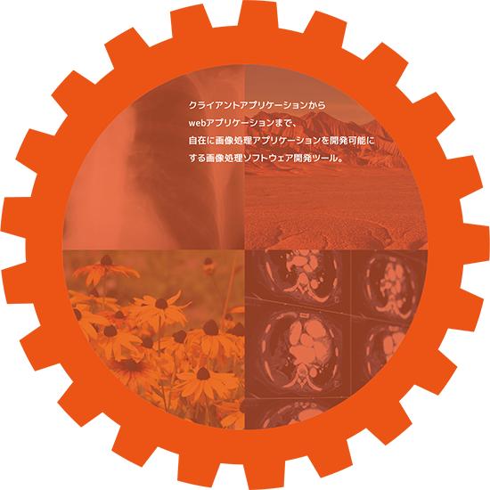 画像処理ソフト開発ツール ImageGear for .NET