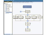 ERP短期導入サービス ERP LN Fast Start