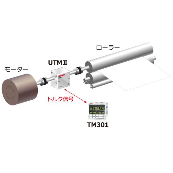 ユニパルス株式会社    【回転トルクメータUTMII】ローラーの回転負荷測定 応用例