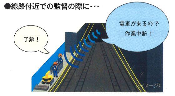 【使用事例 鉄道工事】骨伝導通信システム 「阿吽」