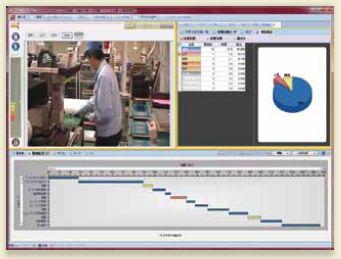 ビデオ画像による作業分析・作業改善ツール「Time Prism」