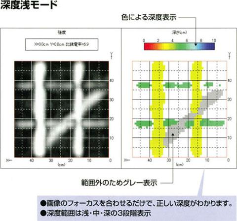 三次元可視化ソフト Radar 3D Light レンタル