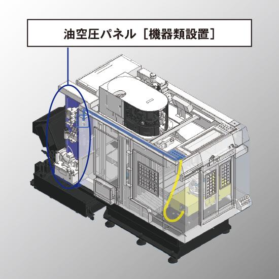 【M/C】油空圧パネル標準のご提案