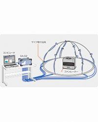 半無響室法⾳響パワーレベル測定システム AS-30PA5